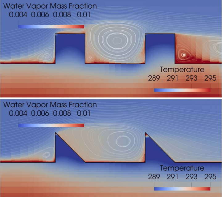 Temperature and water vapor conditions in the near surface under different interface conditions.